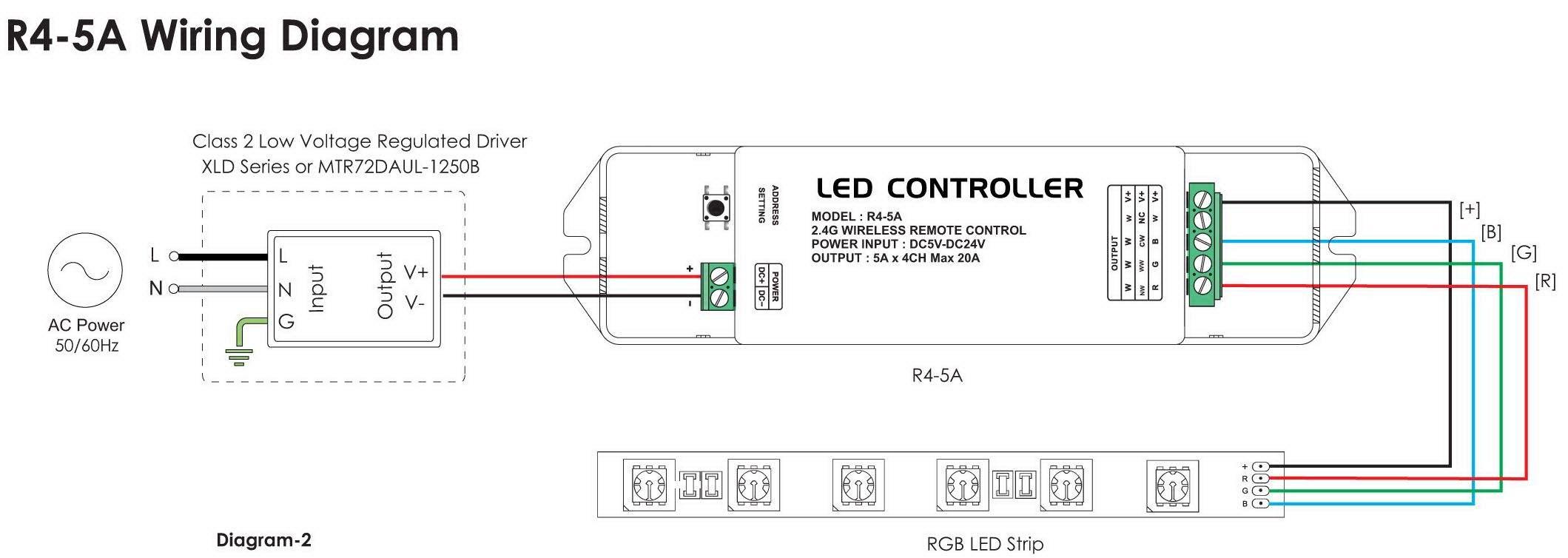 Vastuvõtja LTECH LT R4 4x5A 2.4GHz 5-24V  240W/480W