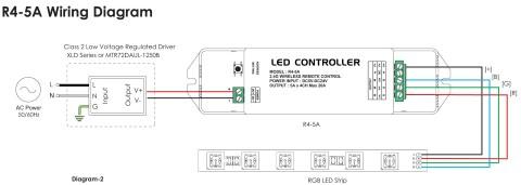 Vastuvõtja LTECH R4-5A 4x5A 2.4GHz 5-24V
