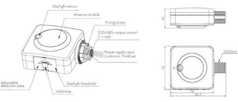 Liikumisandur HYTRONIK RF HC030S 230V 800W IP20