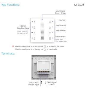 Control panel LTECH EX5 230V IP20
